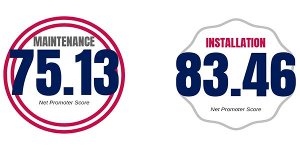 Kings III NPS Maintenance Scores